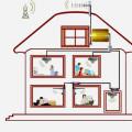 Penguat Sinyal Internet 3G, WCDMA, HSPA, HSDPA kalimantan sulawesi