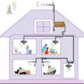 repeater  gsm 4g lte  signal   all operator ruko pabrik  apartemen