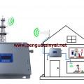 penguat sinyal dualband gsm 3g hsdpa umts  wcdma