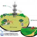 Penguat Sinyal GSM Outdoor  GW-TB-GDW-20W-(D) high  power