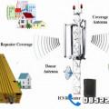 indor repeater penguat sinyal  pico GW-TB-GDW-20W-(D)   sertifikasi