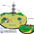GW-TB-GDW-20W-(D)  (Repeater outdor )operator GSM 900 MHz (Telkomsel).