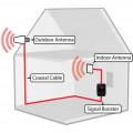 gsm 3g 4g lte penguat sinyal all operatr  gsm  ruko pabrik kantor