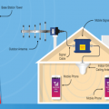 penguat sinyal dualband gsm 2g 4g lte  all operator   kalimantan bekasi