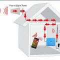 paket antena repeater gsm 3g hsdpa umts  wcdma