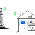 Dual band 2G 3G 4G Mobile Signal Booster From China Manufacture