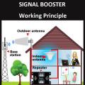 Penguatsinyal untuk runagan mendukung 2g 3g 4g lte indost telkomsel